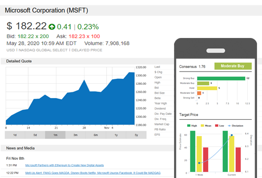 Dynamic Stock Market Data and Financial Research Solutions ...