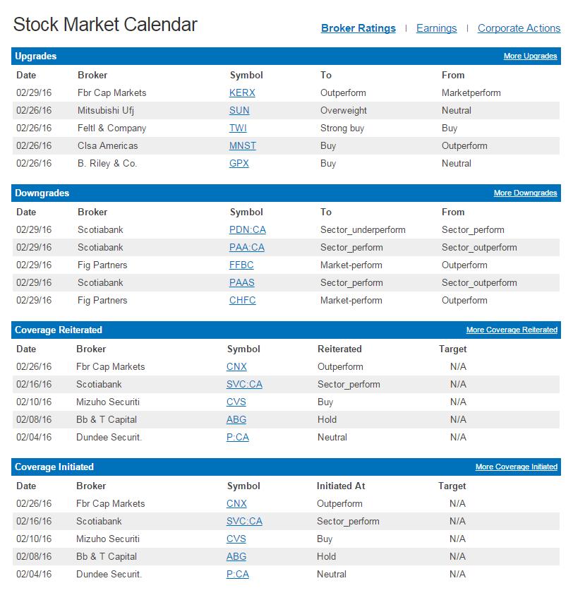 Stock Market Calendars - QuoteMedia Market Data Solutions